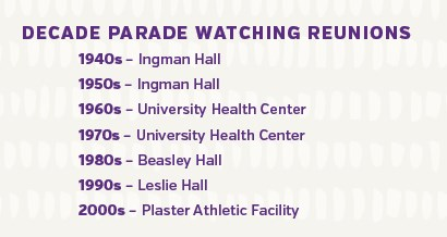 Watch the Homecoming Parade with your former classmates!